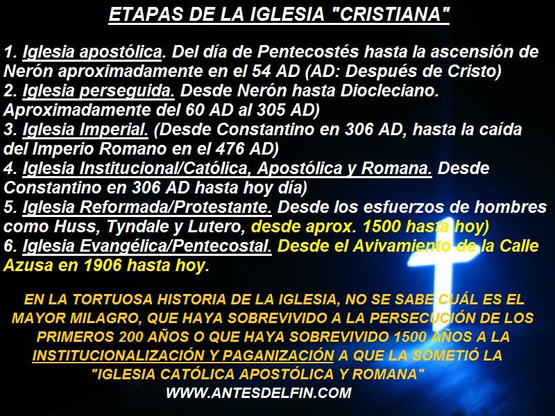 Preguntas Y Respuestas Sobre La Iglesia Cristiana